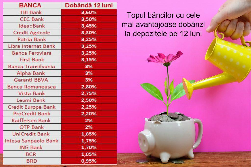 Cazinoul Fără Bonusuri De Depozit 2020 – Câștiguri mari în cazinouri cu toate particularitățile