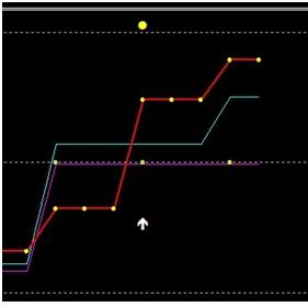diagramă live pentru opțiuni binare strogan