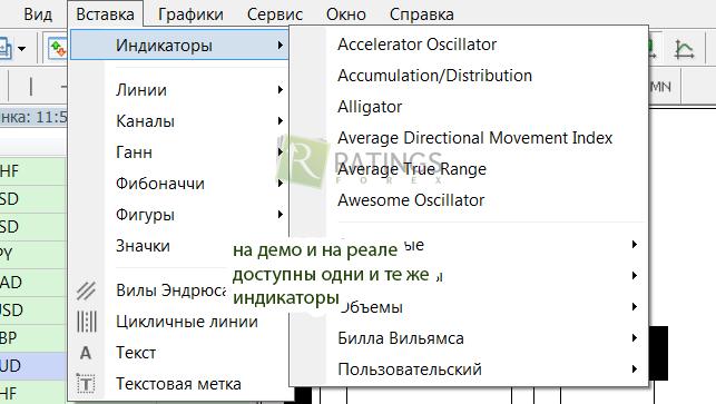 demo cont profit real alegerea unui comerciant pentru opțiunile binare