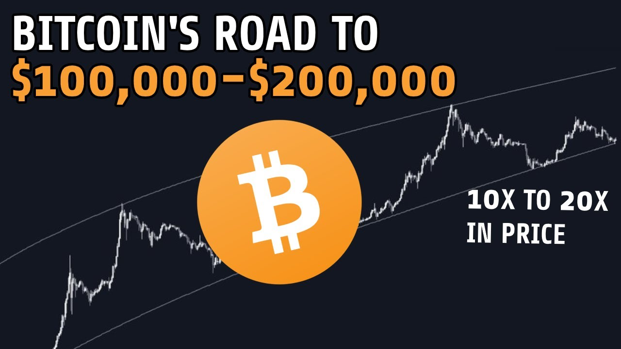 Bitcoin Global Investment