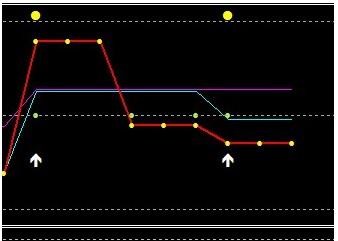 strategia de opțiuni binare yellowarrows în cazul în care într- un timp scurt pentru a face bani