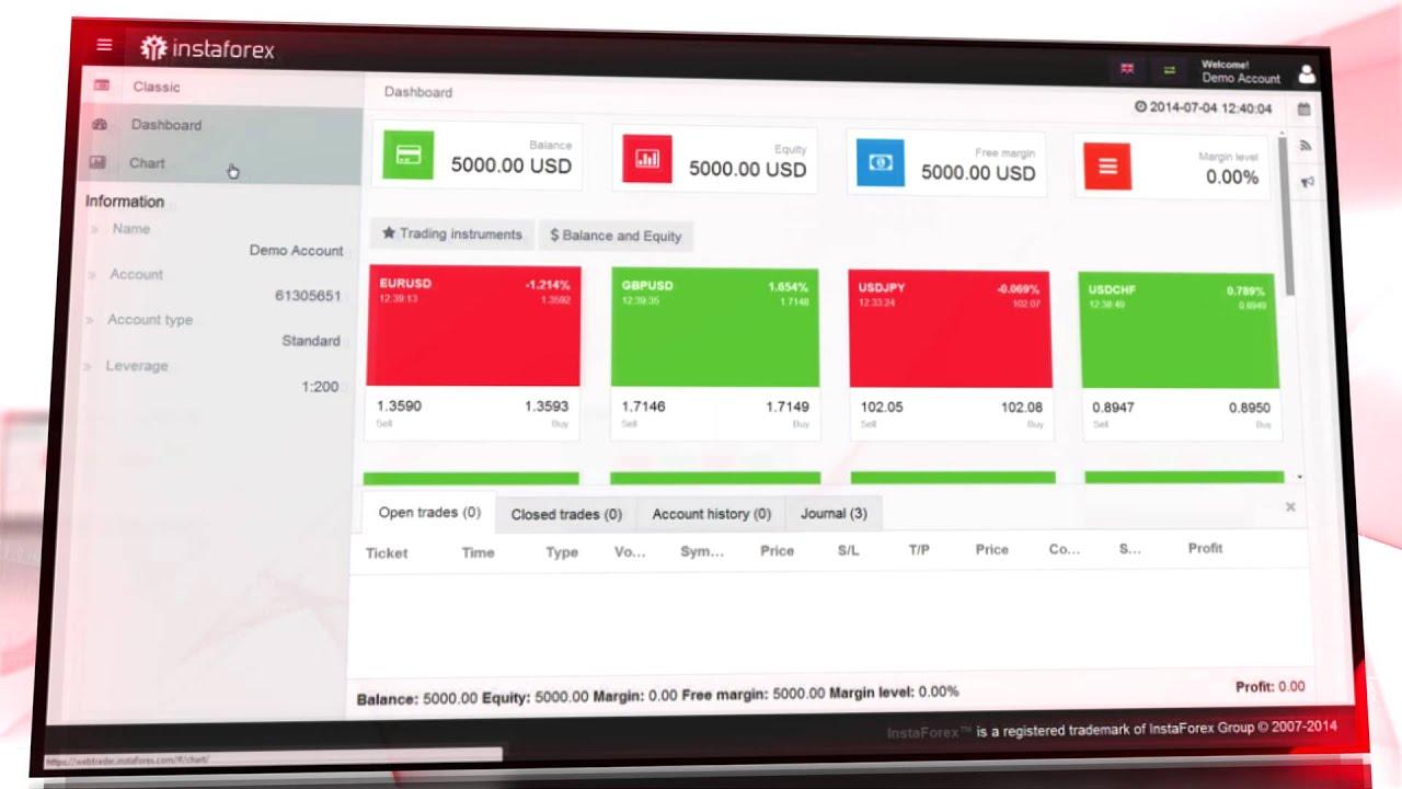 cont demo pe platforma de tranzacționare