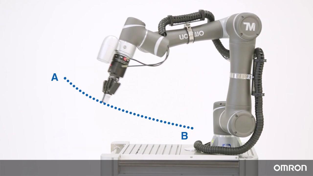 robot de tranzacționare electronic calculatorul dvs. face bani în sine