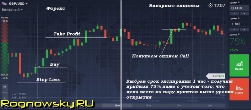 indicatori pentru tranzacționarea opțiunilor site- uri reale pentru a câștiga bani pe internet