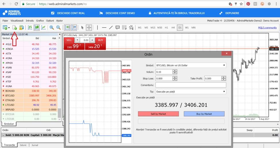 indicator opțiuni 60 secunde cum câștigă bani carprice