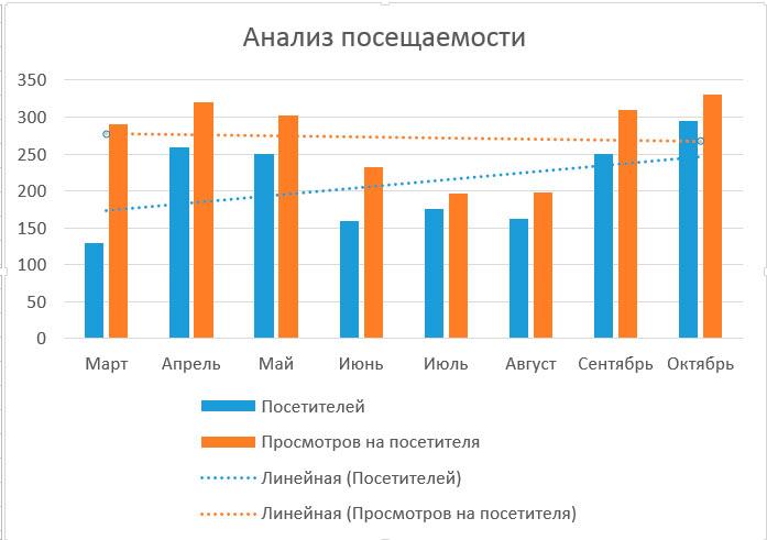 Statistici privind ocuparea forței de muncă