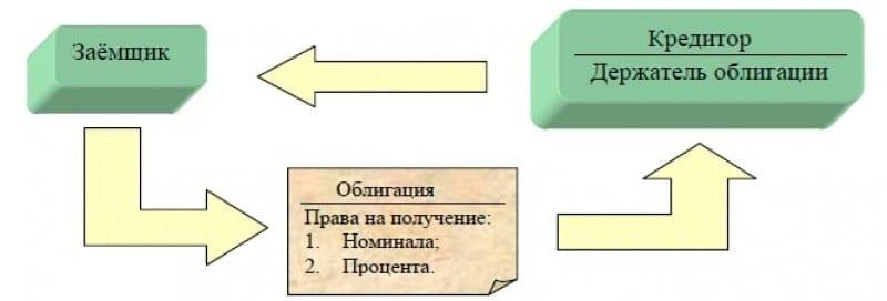 indicii de tranzacționare la opțiuni binare instruire video privind opțiunile binare de tranzacționare