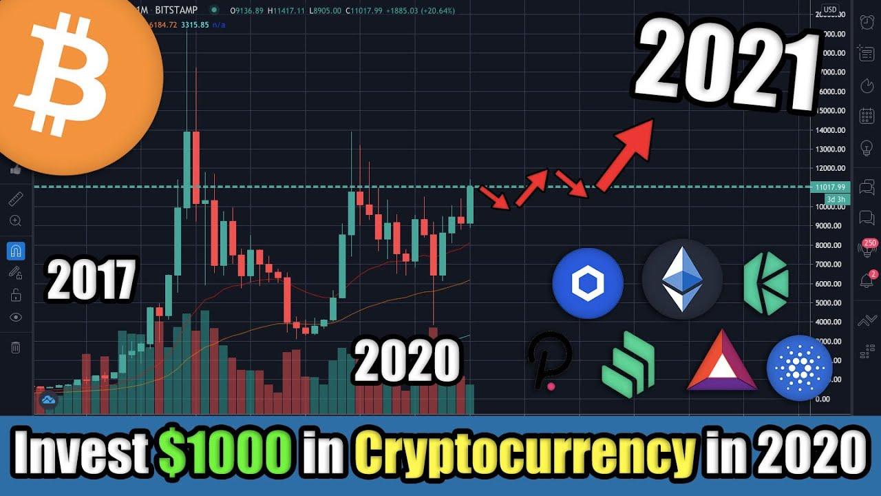 cum să stochezi bitcoin după