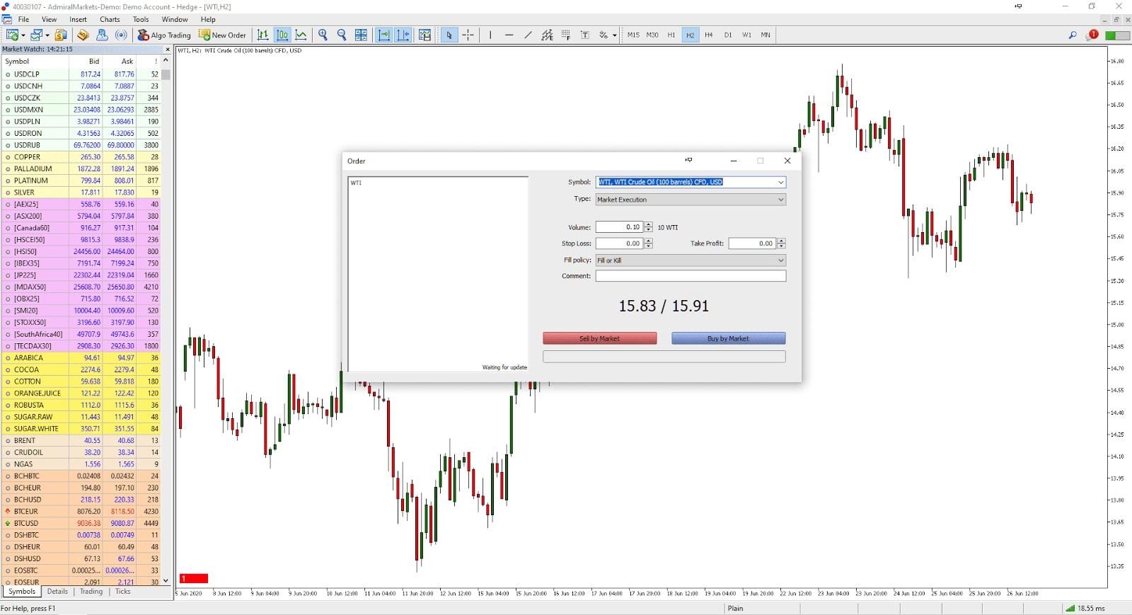 strategia de tranzacționare a știrilor de către indicatori plătiți ai opțiunilor binare