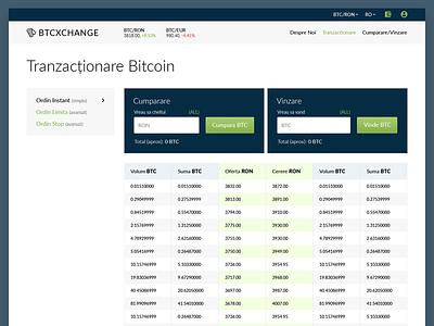 ajutor cu opțiuni binare bitcoin cum să câștigi o recenzie