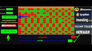 sistem de lucru al opțiunilor binare