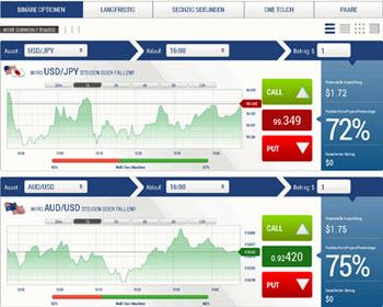 opțiuni binare de gestionare a banilor și a riscurilor declanșează opțiunea cine este acesta
