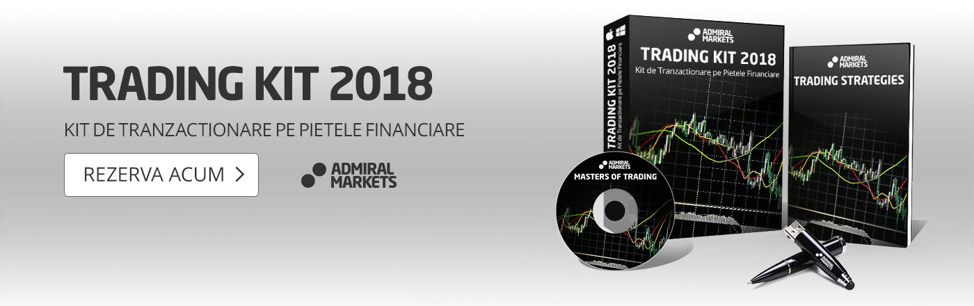 ADX RSI-EMA Strategie Trading Opțiuni Forex binar