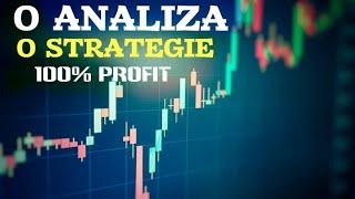 strategii de tranzacționare pentru opțiuni