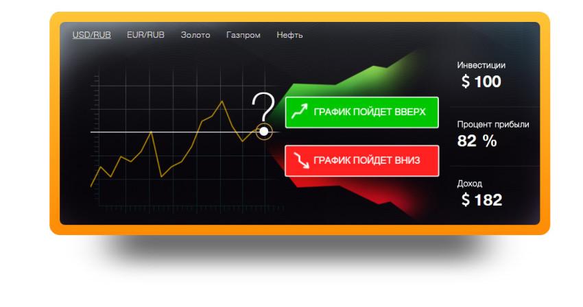 Cele mai bune semnale ale opțiunilor binare Opțiuni binare Opțiuni furnizate de Brokerul dvs.