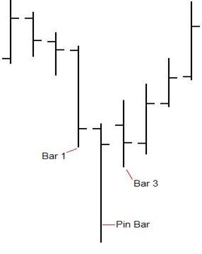 evaluarea și recenziile opțiunilor binare