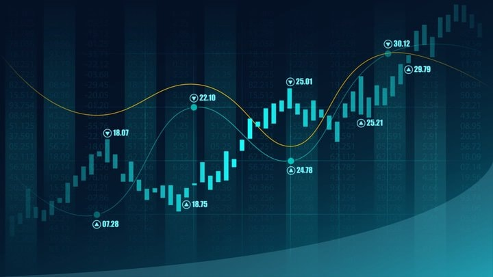 strategia de tranzacționare a liniilor de tendință