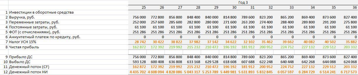 opțiune eșantion pentru a cumpăra o acțiune într- un LLC Modele de inversare a tendințelor opțiunilor binare