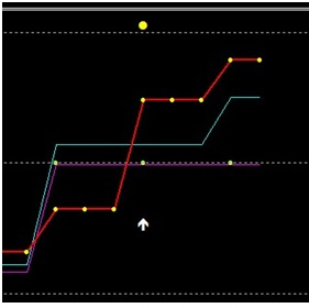 Tranzacționare Forex cu USD / JPY