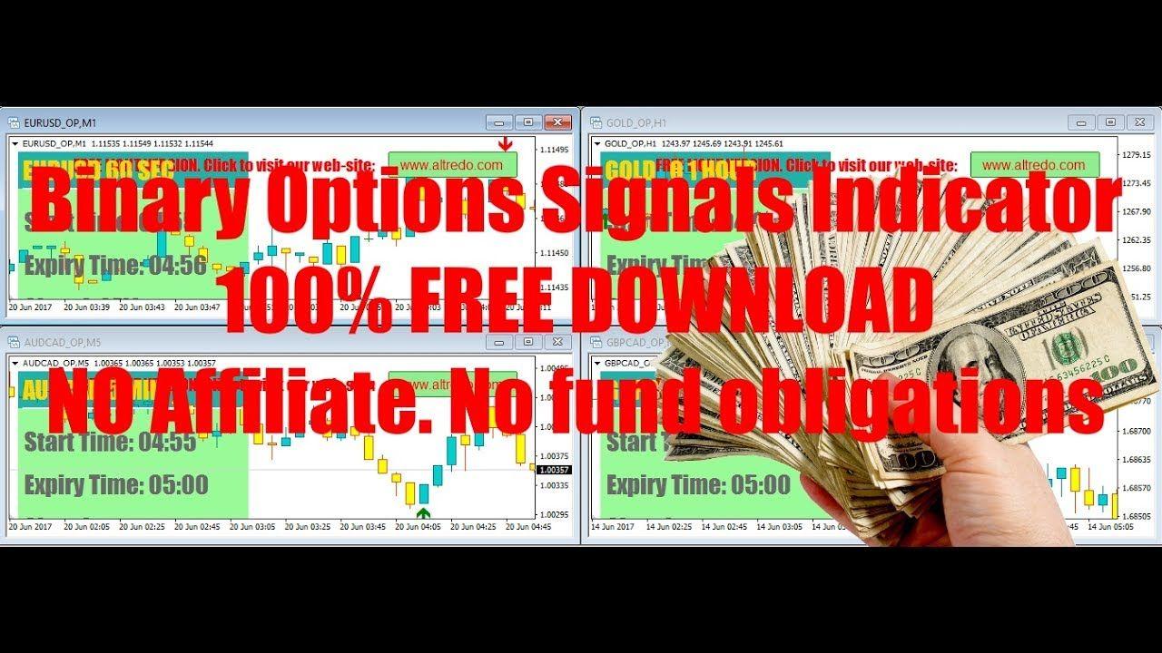 Indicatorul AROON (Arun) - setarea semnalelor | Opțiunile binare