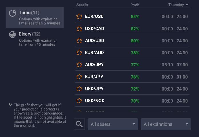 opțiuni binare strategie ușoară care sunt piețele financiare ale opțiunilor binare