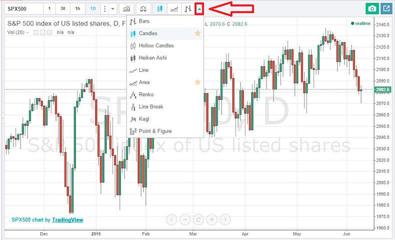 indicele dolarului pentru opțiuni binare cel mai bun antrenament în tranzacționare
