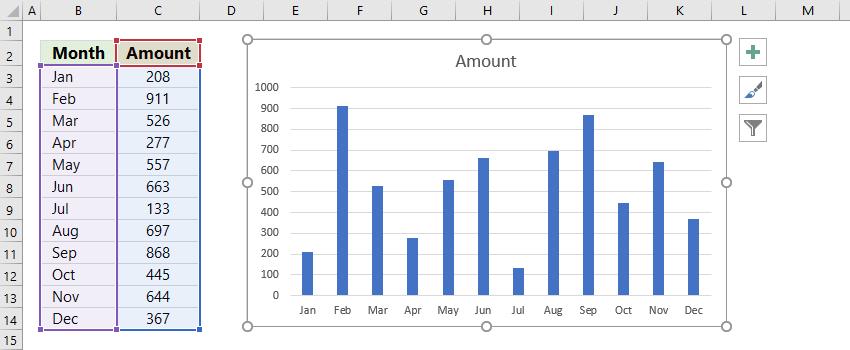 adăugați linii de tendință pe grafic bitcoin minim
