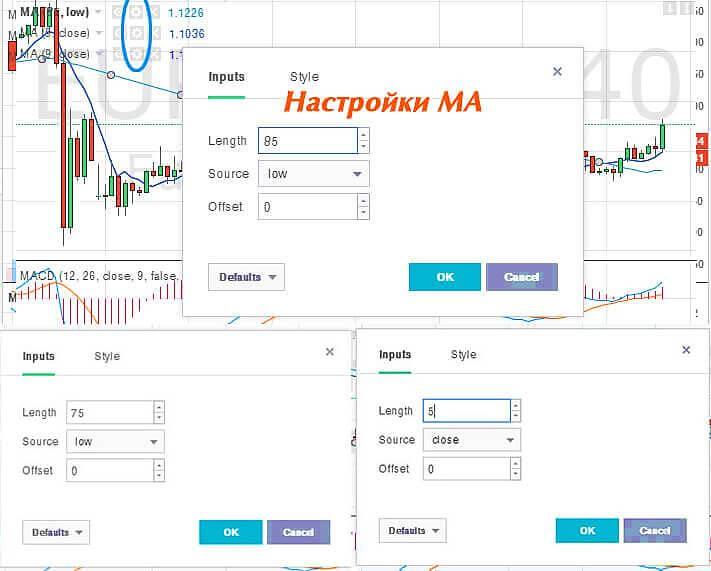 determinarea direcției tendinței opțiunilor binare cea mai bună platformă de tranzacționare pe piața de valori