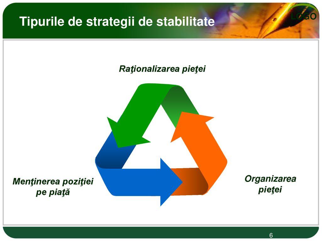 strategii de opțiuni direcționale