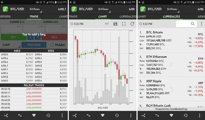 preț bitcoin pe diferite schimburi cum să faci bani în secret
