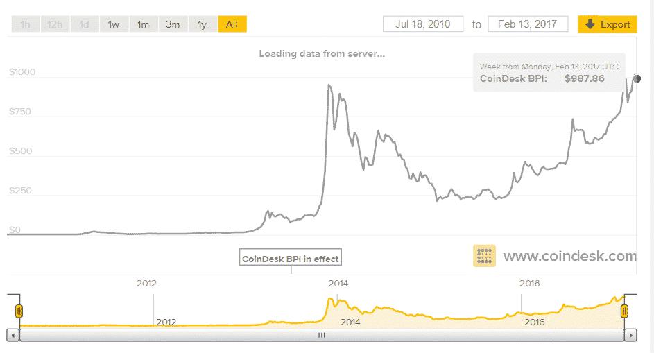 BlackRock, cel mai mare manager de active, face pasul spre bitcoin   hegymaszas.ro