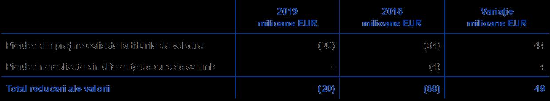 BCR, rezultate financiare 9 luni Consultanță proactivă pentru persoane fizice și antreprenori