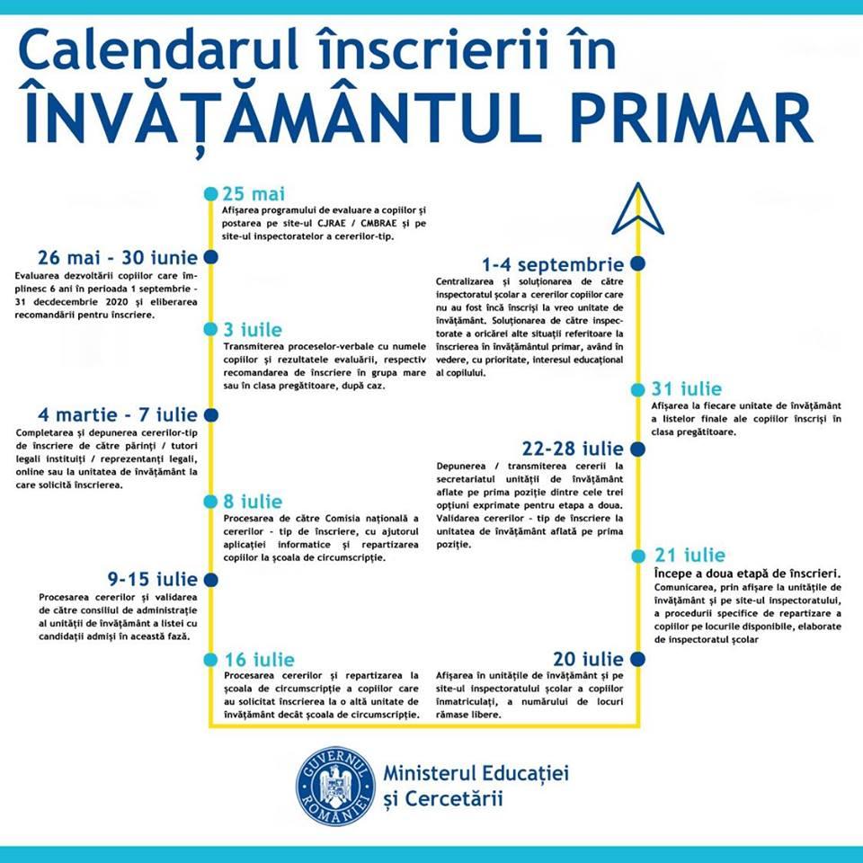 calendarul se răspândește pe opțiuni
