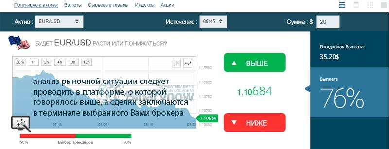 opțiunea de cumpărare a indexului