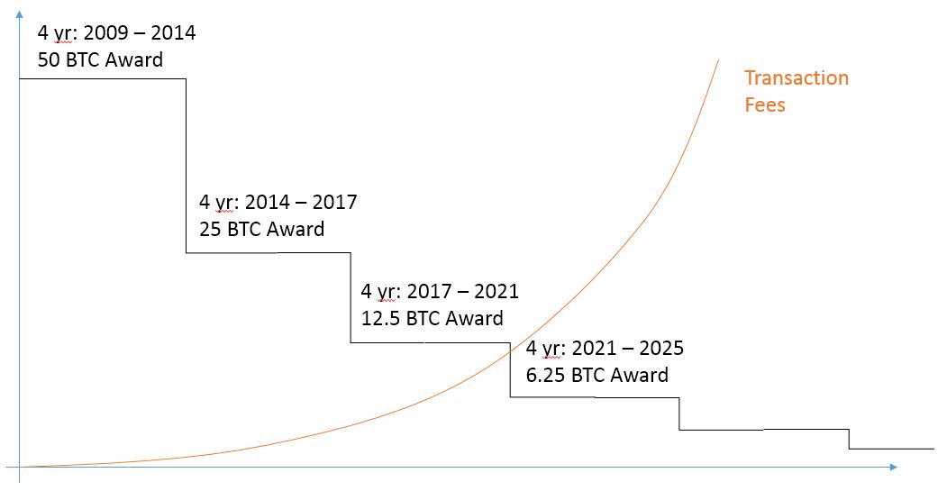 olymp tranzacționare tranzacționare cu opțiuni binare cum să retragi bitcoin pe webmoney