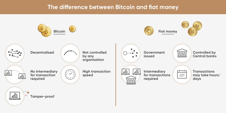 Cum transformi criptomonede / altcoin în bani reali