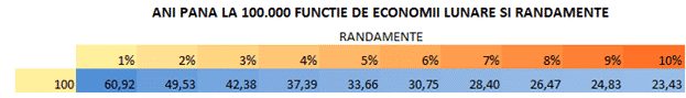 Cum sa te imbogatesti legal in Romania | Mobile