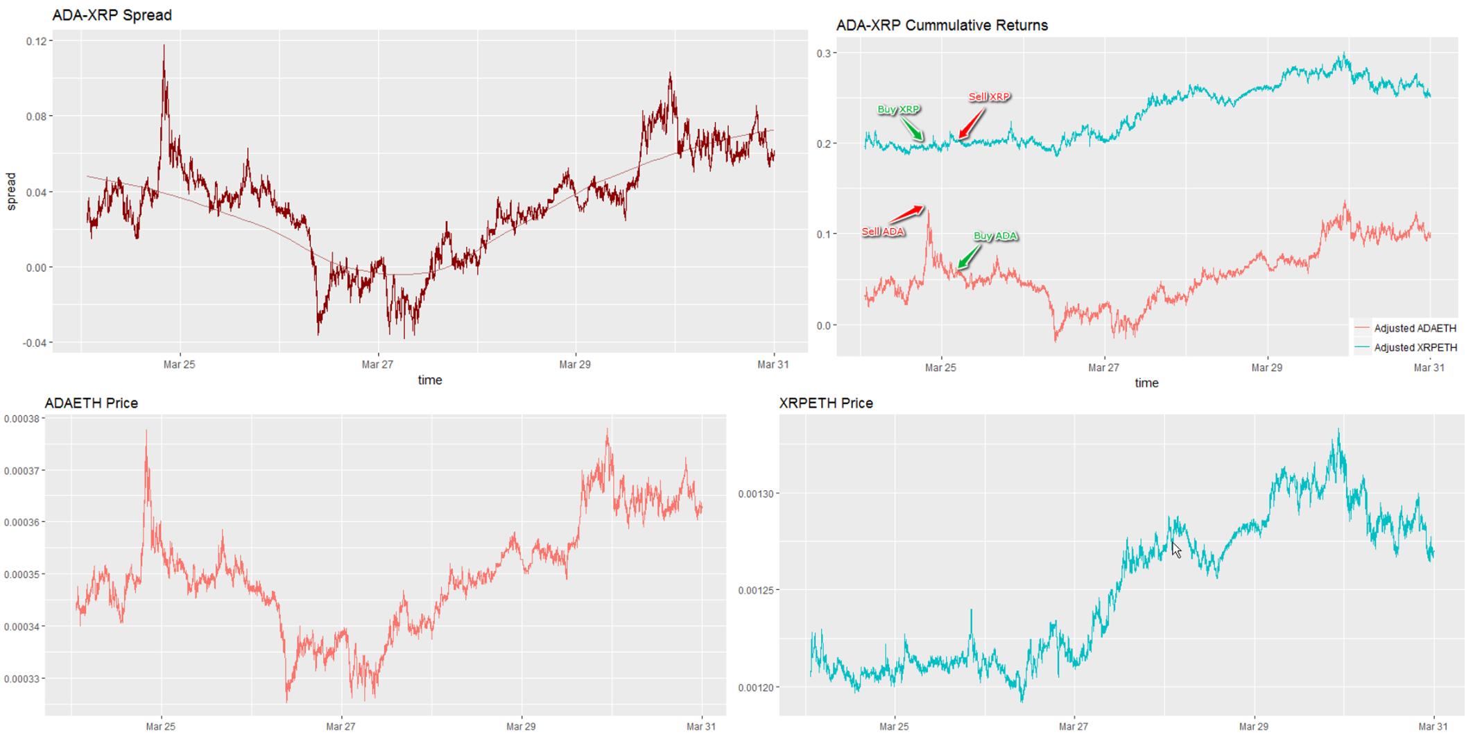 indicatori pentru opțiuni binare alfa proft este posibil să faci bani pe internet fără investiții