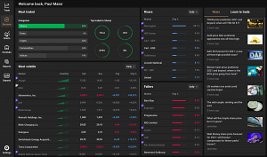 BT Trade – Platforma de tranzactionare online