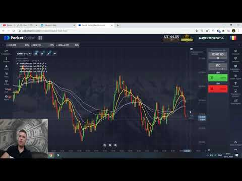 Un binar opțiuni de tranzacționare profitabile strategie Incearcă pe contul demo