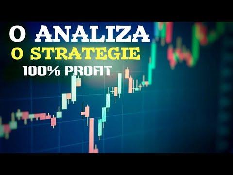 strategie de tranzacționare pentru opțiuni