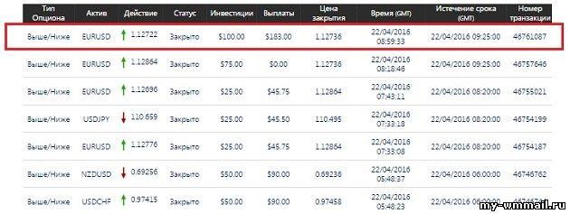 Chiar este posibil sa castigi mai mult de 2000 USD lunar in Romania?