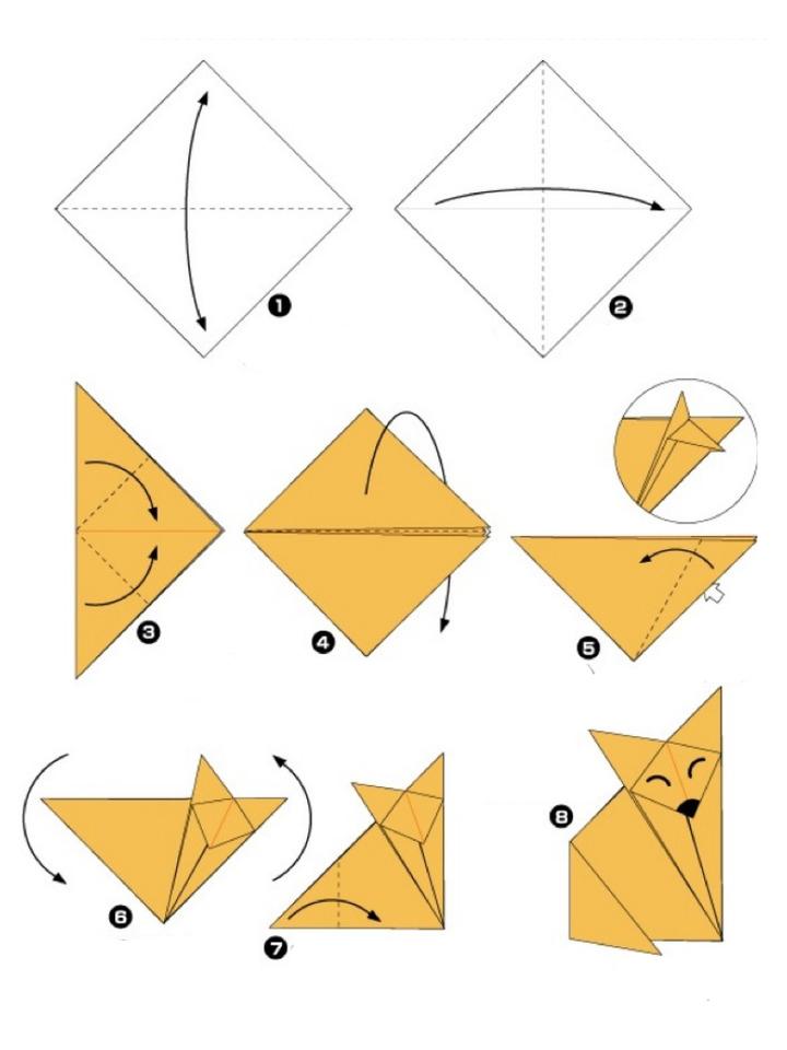 Stickere din hârtie