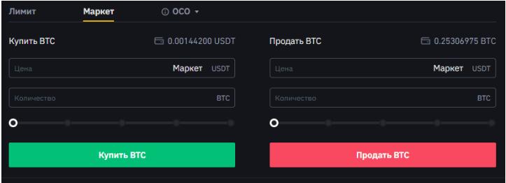 preț bitcoin pe diferite schimburi demo Turbo opțiune