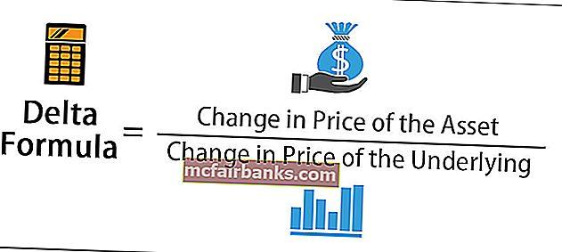 prețul opțiunii este prețul de grevă varrante și opțiuni de diferență