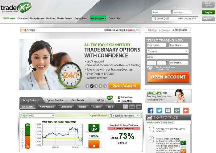 AnyOption Review - Un broker online sau înșelător de opțiuni binare legitime?