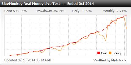 ce poți câștiga rapid cum se câștigă bani pe cursurile bitcoin