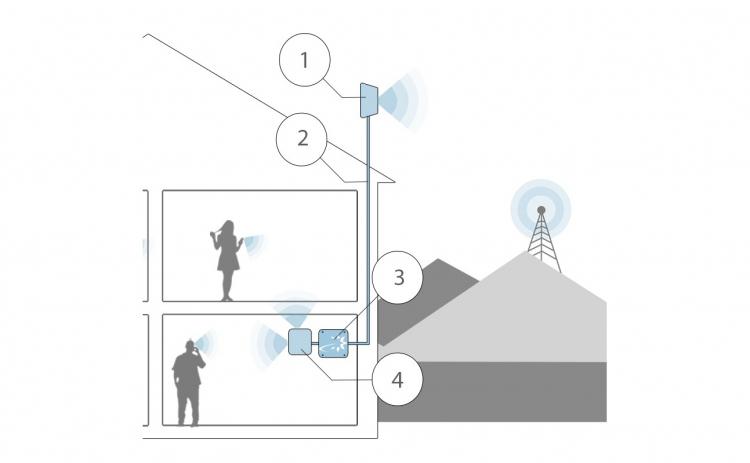 semnal pentru comerț roboți de tranzacționare de succes