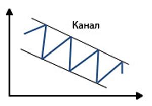 Cum se rupe capcana de cap inversat ciocan în grafic linie K (partea 2)?