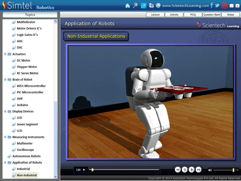 Roboții Software